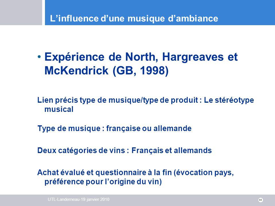 UTL-Landerneau-19 janvier 2010 44 Linfluence dune musique dambiance Expérience de North, Hargreaves et McKendrick (GB, 1998) Lien précis type de musiq