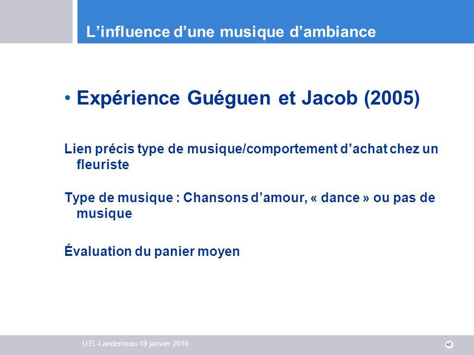 UTL-Landerneau-19 janvier 2010 46 Linfluence dune musique dambiance Expérience Guéguen et Jacob (2005) Lien précis type de musique/comportement dachat