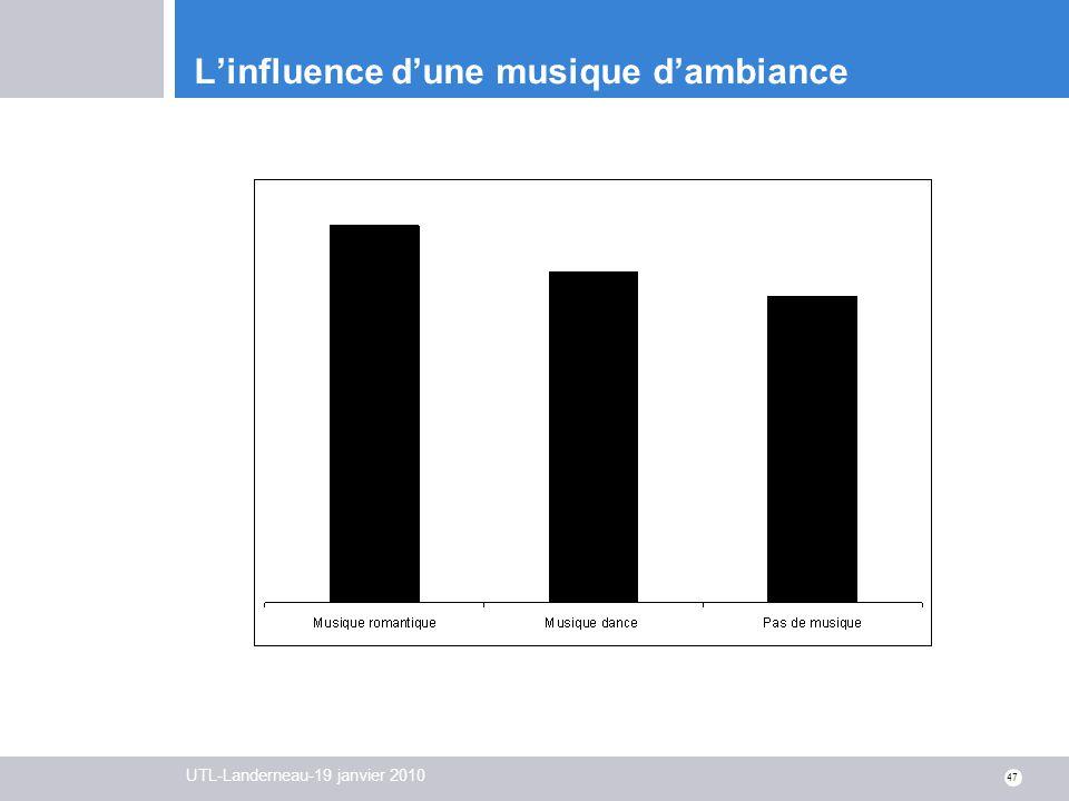 UTL-Landerneau-19 janvier 2010 47 Linfluence dune musique dambiance