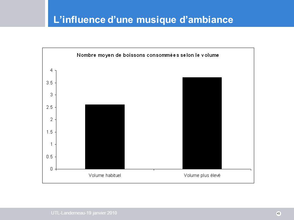 UTL-Landerneau-19 janvier 2010 49 Linfluence dune musique dambiance