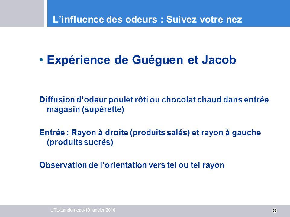 UTL-Landerneau-19 janvier 2010 52 Linfluence des odeurs : Suivez votre nez Expérience de Guéguen et Jacob Diffusion dodeur poulet rôti ou chocolat cha