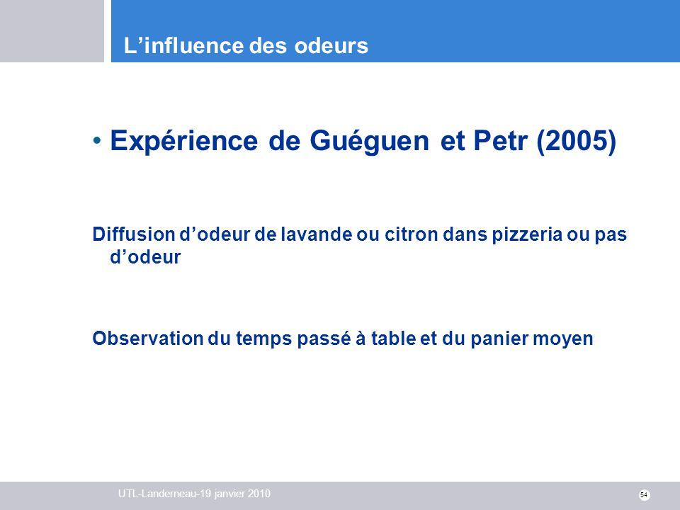 UTL-Landerneau-19 janvier 2010 54 Linfluence des odeurs Expérience de Guéguen et Petr (2005) Diffusion dodeur de lavande ou citron dans pizzeria ou pa