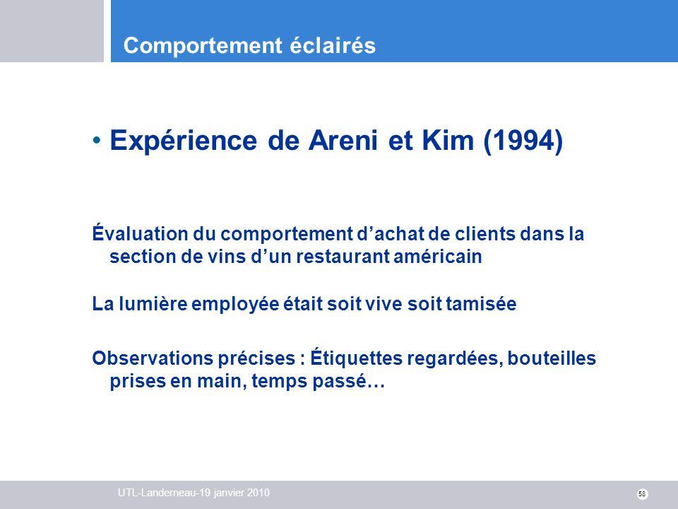 UTL-Landerneau-19 janvier 2010 58 Comportement éclairés Expérience de Areni et Kim (1994) Évaluation du comportement dachat de clients dans la section