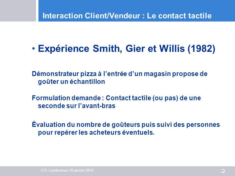 UTL-Landerneau-19 janvier 2010 60 Interaction Client/Vendeur : Le contact tactile Expérience Smith, Gier et Willis (1982) Démonstrateur pizza à lentré