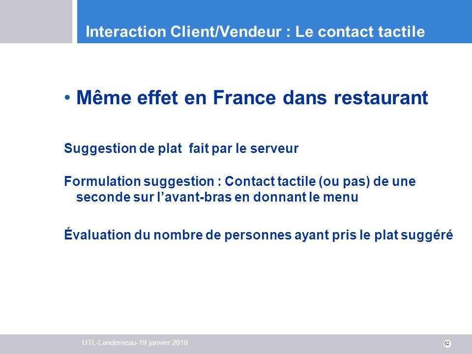 UTL-Landerneau-19 janvier 2010 62 Interaction Client/Vendeur : Le contact tactile Même effet en France dans restaurant Suggestion de plat fait par le