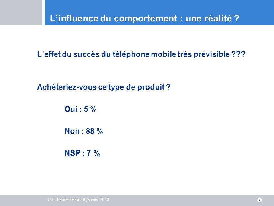 UTL-Landerneau-19 janvier 2010 9 Linfluence du comportement : une réalité ? Leffet du succès du téléphone mobile très prévisible ??? Achèteriez-vous c