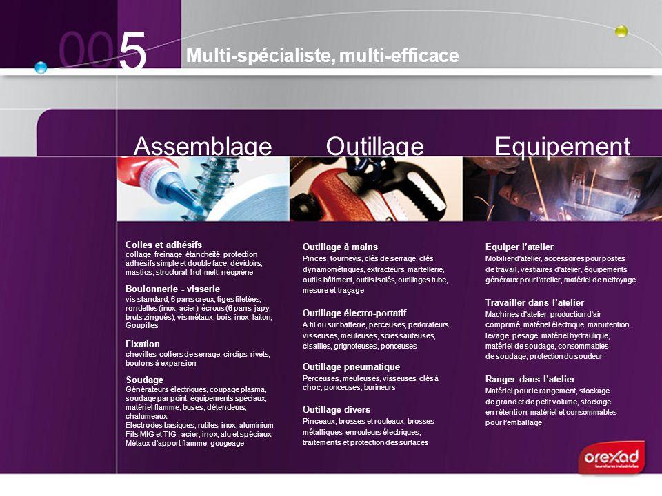 5 Multi-spécialiste, multi-efficace Colles et adhésifs collage, freinage, étanchéité, protection adhésifs simple et double face, dévidoirs, mastics, s