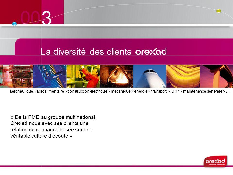 La diversité des clients 3 « De la PME au groupe multinational, Orexad noue avec ses clients une relation de confiance basée sur une véritable culture