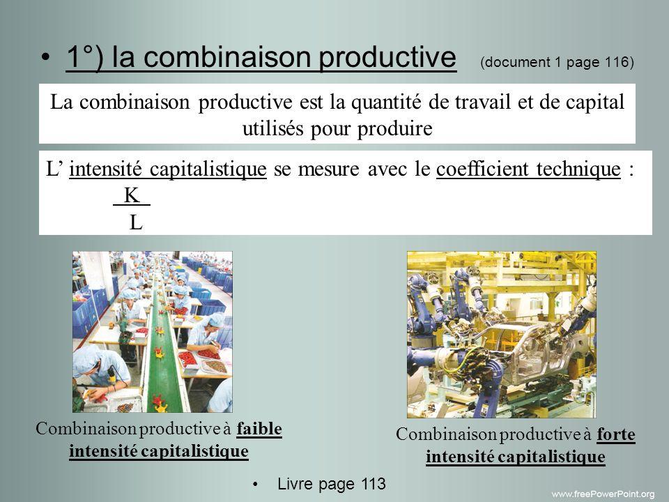 (document 1 page 116) Le but d une entreprise étant de faire du profit, elle va choisir la combinaison productive la moins onéreuse Si les salaires augmentent trop, l entreprise va choisir d acheter du capital (investir) au lieu d employer davantage de salariés