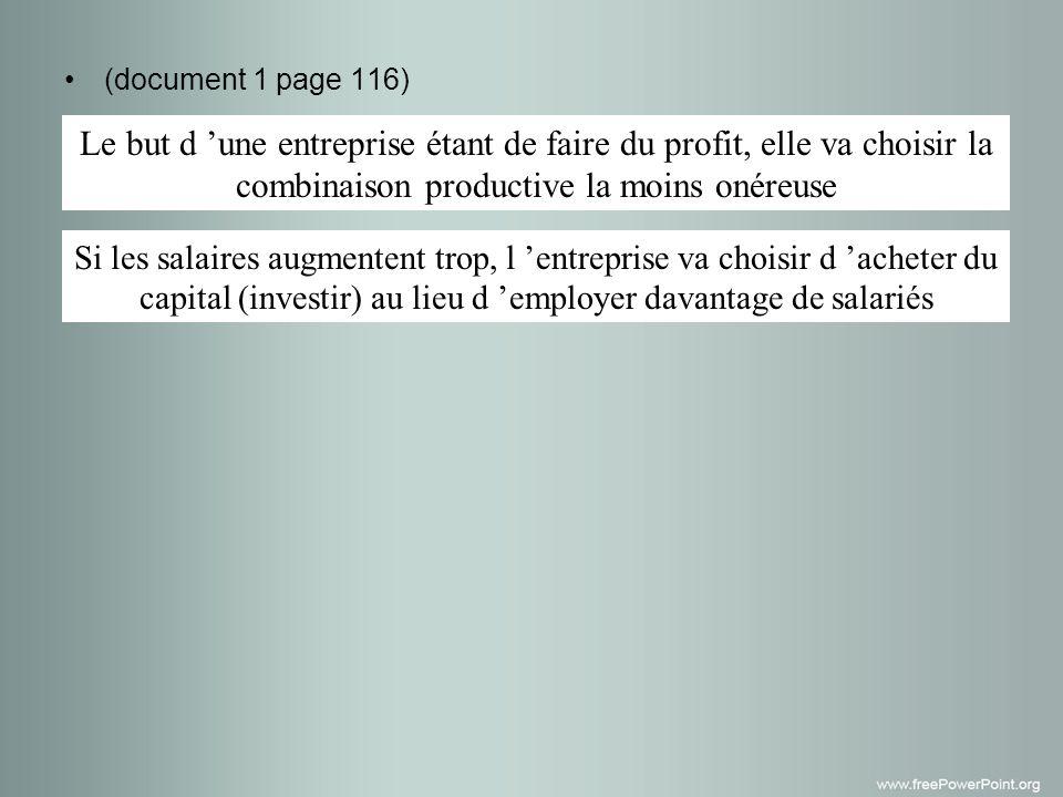 Conclusion...Une entreprise a pour objectif de faire le maximum de profit.