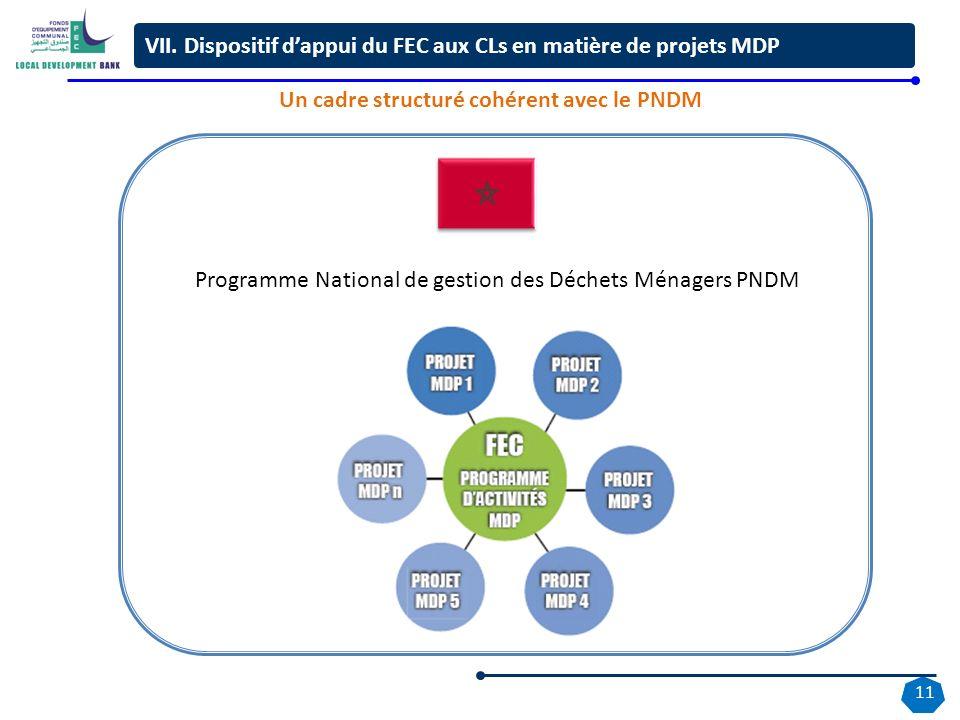 11 Programme National de gestion des Déchets Ménagers PNDM VII. Dispositif dappui du FEC aux CLs en matière de projets MDP Un cadre structuré cohérent