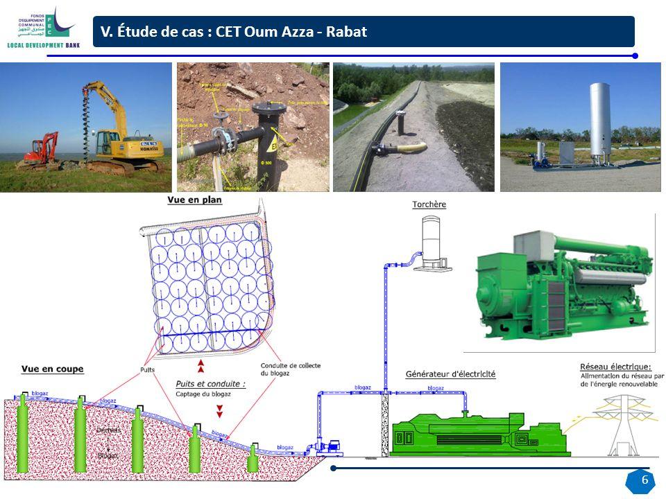 6 V. Étude de cas : CET Oum Azza - Rabat