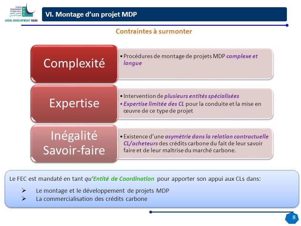 8 Procédures de montage de projets MDP complexe et longue Complexité Intervention de plusieurs entités spécialisées Expertise limitée des CL pour la conduite et la mise en œuvre de ce type de projet Expertise Existence dune asymétrie dans la relation contractuelle CL/acheteurs des crédits carbone du fait de leur savoir faire et de leur maîtrise du marché carbone.