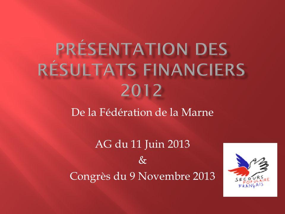 De la Fédération de la Marne AG du 11 Juin 2013 & Congrès du 9 Novembre 2013