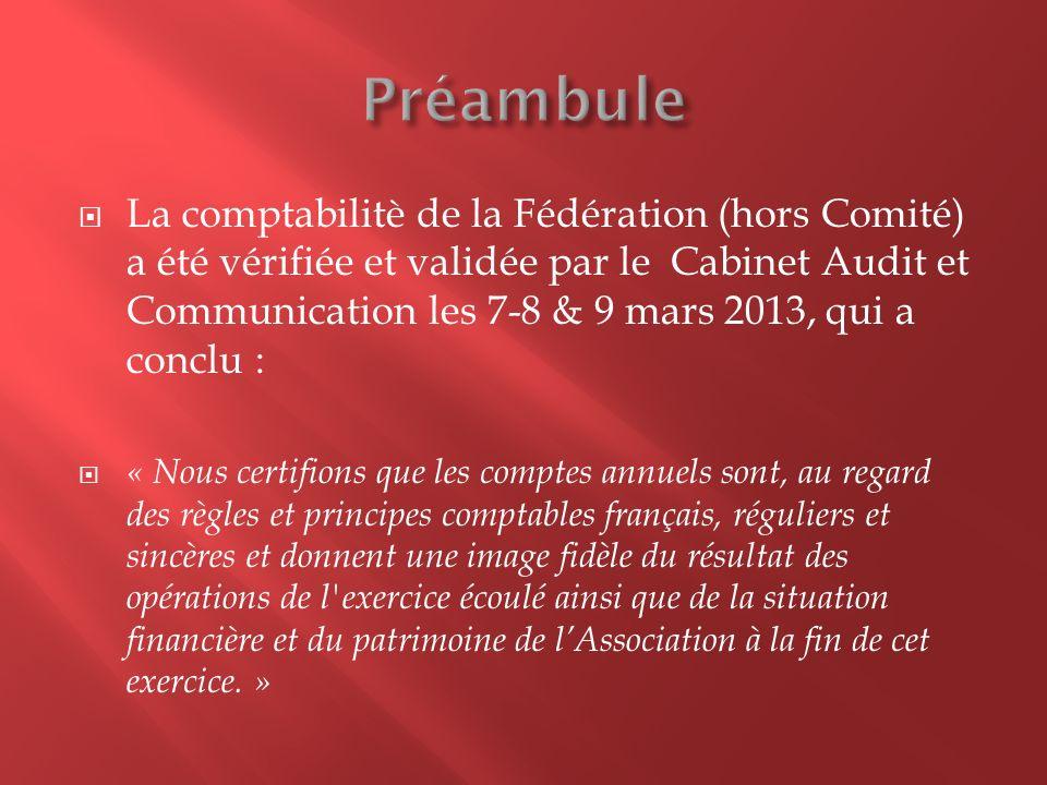 La comptabilitè de la Fédération (hors Comité) a été vérifiée et validée par le Cabinet Audit et Communication les 7-8 & 9 mars 2013, qui a conclu : «