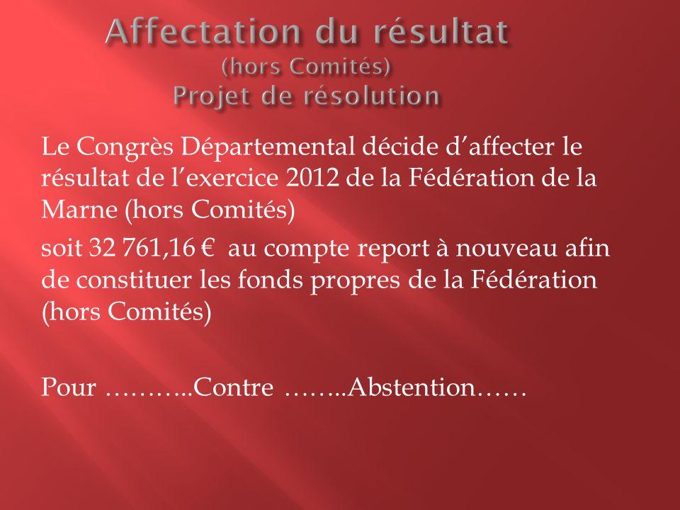 Le Congrès Départemental décide daffecter le résultat de lexercice 2012 de la Fédération de la Marne (hors Comités) soit 32 761,16 au compte report à