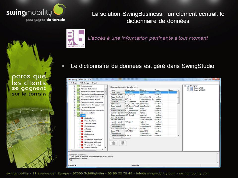 La solution SwingBusiness, un élément central: le dictionnaire de données Le dictionnaire de données est géré dans SwingStudio Laccès à une informatio