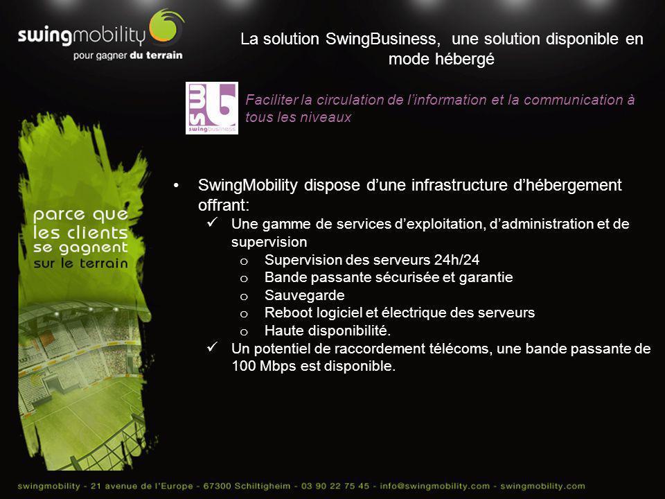 La solution SwingBusiness, une solution disponible en mode hébergé Faciliter la circulation de linformation et la communication à tous les niveaux Swi