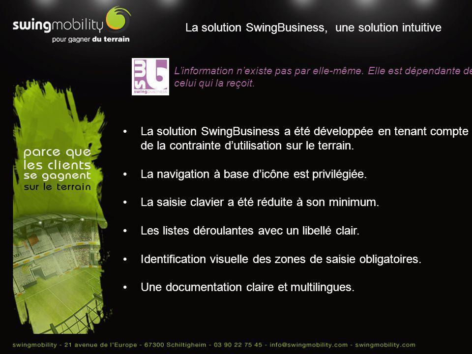 La solution SwingBusiness, une solution intuitive Linformation nexiste pas par elle-même. Elle est dépendante de celui qui la reçoit. La solution Swin