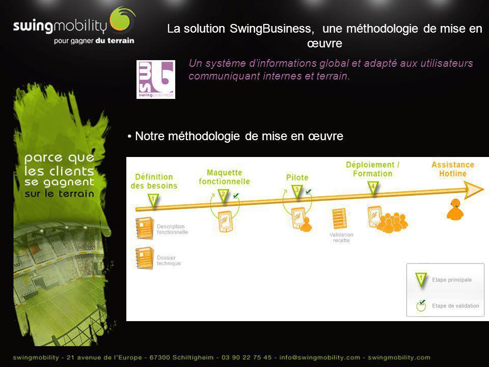 La solution SwingBusiness, une méthodologie de mise en œuvre Un système dinformations global et adapté aux utilisateurs communiquant internes et terra