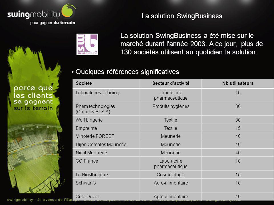 La solution SwingBusiness La solution SwingBusiness a été mise sur le marché durant lannée 2003. A ce jour, plus de 130 sociétés utilisent au quotidie