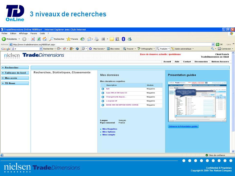 Confidential & Proprietary Copyright © 2009 The Nielsen Company 3 niveaux de recherches Recherches, Statistiques, Classements