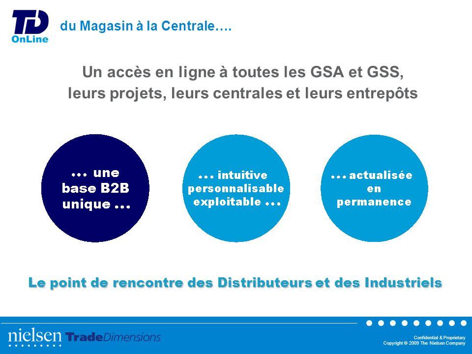 Confidential & Proprietary Copyright © 2009 The Nielsen Company du Magasin à la Centrale…. Un accès en ligne à toutes les GSA et GSS, leurs projets, l