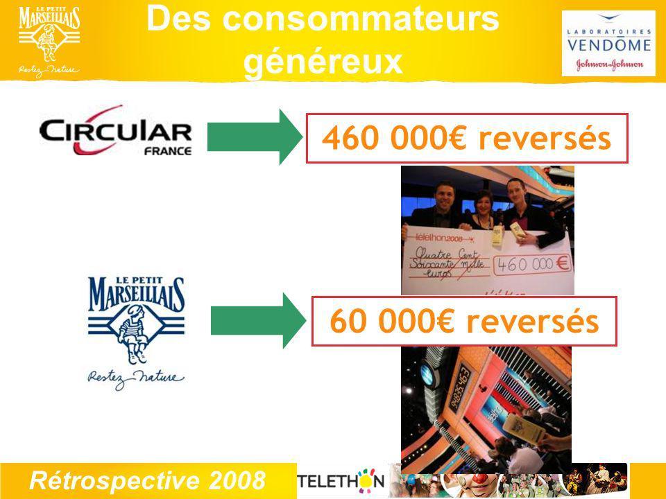 Rétrospective 2008 60 000 reversés Des consommateurs généreux 460 000 reversés