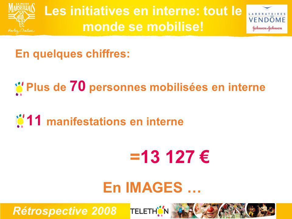 Rétrospective 2008 Les initiatives en interne: tout le monde se mobilise.