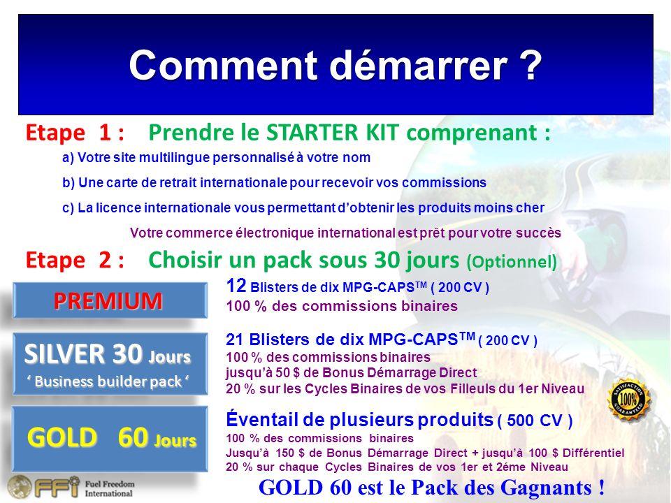 a) Votre site multilingue personnalisé à votre nom b) Une carte de retrait internationale pour recevoir vos commissions c) La licence internationale v