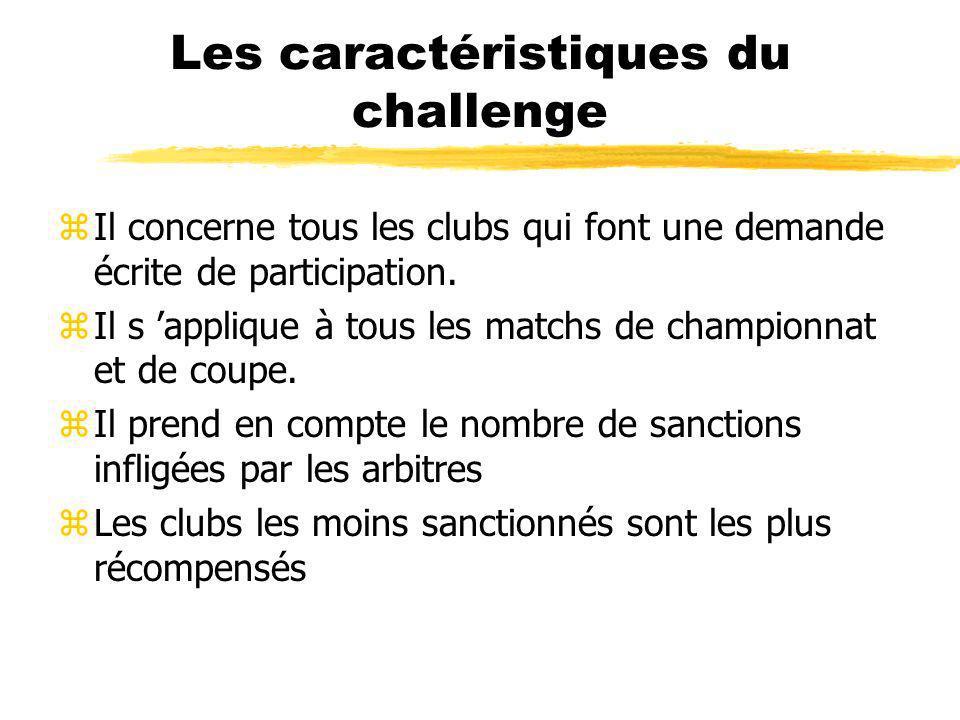 Le challenge du Fair Play Il poursuit deux buts essentiels z1° Une valeur éducative : Les jeunes joueurs, à travers le challenge, sont amenés à améliorer leur comportement, à l adapter aux principes du Fair Play.