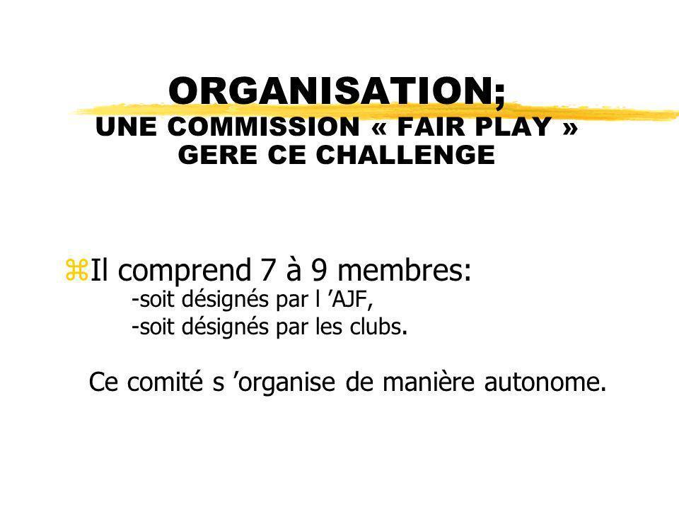 Les caractéristiques du challenge zIl concerne tous les clubs qui font une demande écrite de participation. zIl s applique à tous les matchs de champi