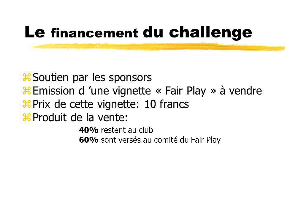 ORGANISATION; UNE COMMISSION « FAIR PLAY » GERE CE CHALLENGE zIl comprend 7 à 9 membres: -soit désignés par l AJF, -soit désignés par les clubs.