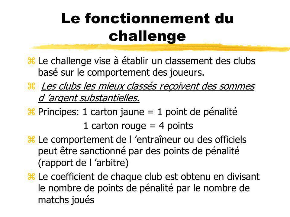 Le financement du challenge zSoutien par les sponsors zEmission d une vignette « Fair Play » à vendre zPrix de cette vignette: 10 francs zProduit de l