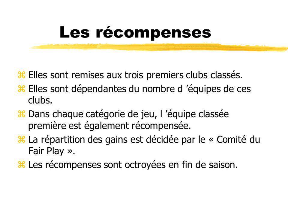 Le fonctionnement du challenge zLe challenge vise à établir un classement des clubs basé sur le comportement des joueurs. z Les clubs les mieux classé