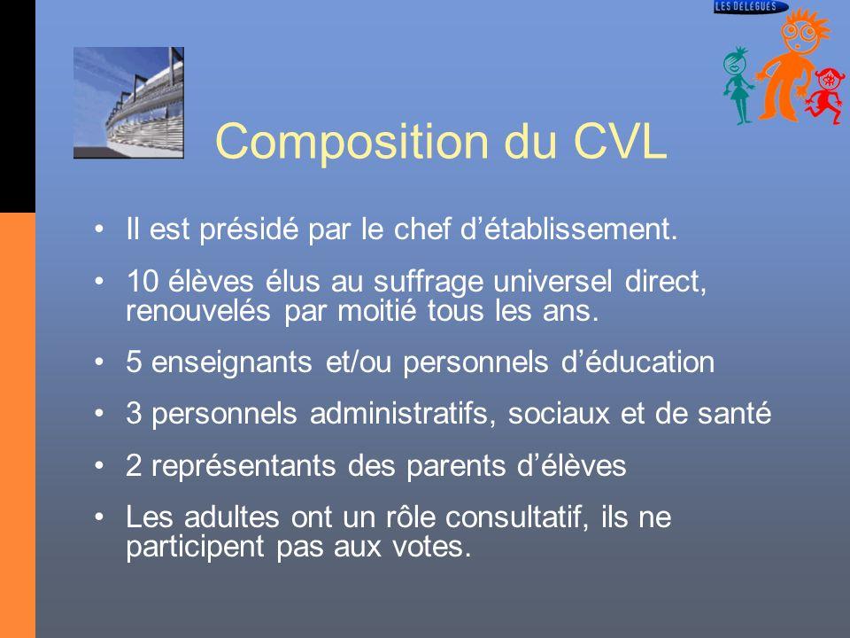 Composition du CVL Il est présidé par le chef détablissement. 10 élèves élus au suffrage universel direct, renouvelés par moitié tous les ans. 5 ensei