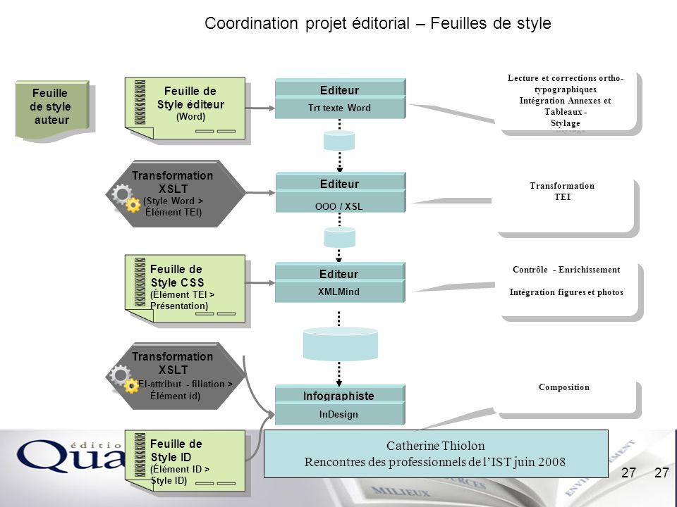 Catherine Thiolon Rencontres des professionnels de lIST juin 2008 27 Transformation XSLT (Style Word > Élément TEI) Editeur OOO / XSL Infographiste In