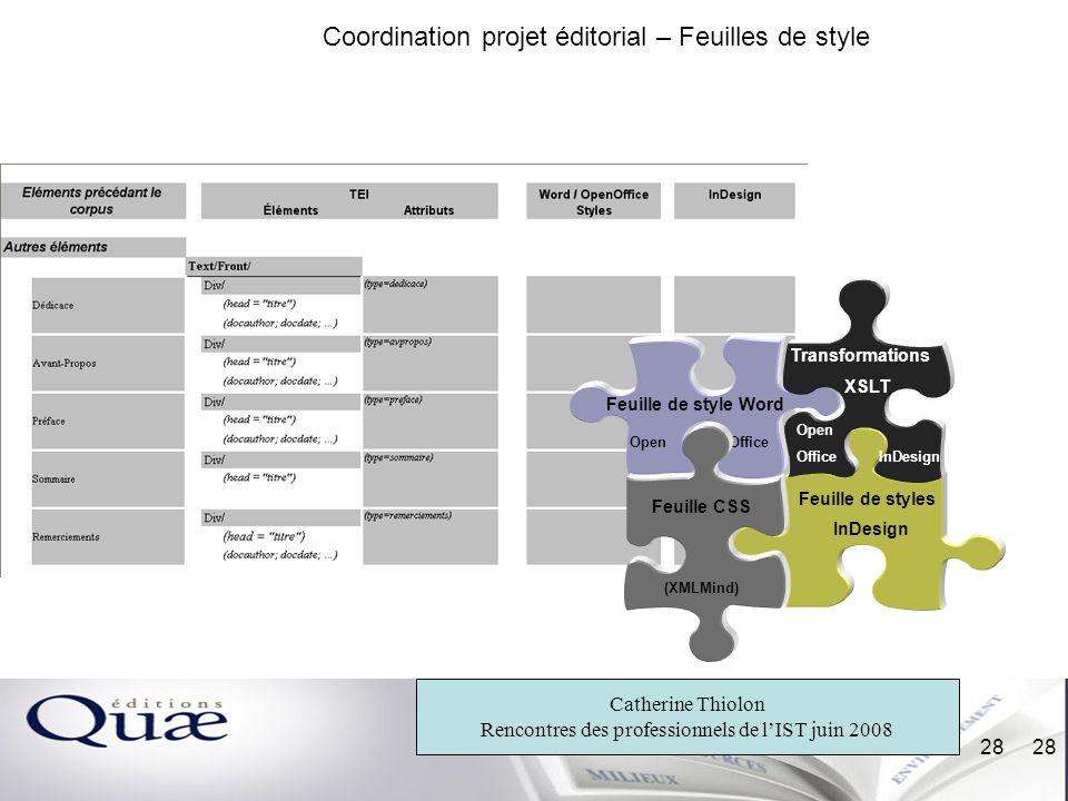 Catherine Thiolon Rencontres des professionnels de lIST juin 2008 28 Feuille de style Word Open Office Feuille de styles InDesign Transformations XSLT