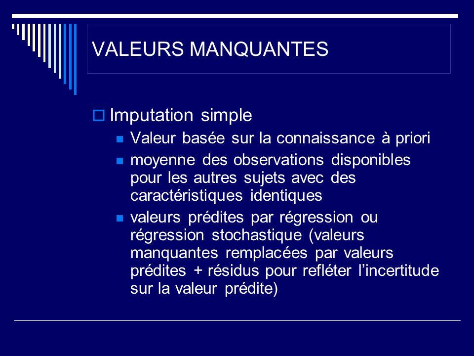 Imputation simple Valeur basée sur la connaissance à priori moyenne des observations disponibles pour les autres sujets avec des caractéristiques identiques valeurs prédites par régression ou régression stochastique (valeurs manquantes remplacées par valeurs prédites + résidus pour refléter lincertitude sur la valeur prédite) VALEURS MANQUANTES