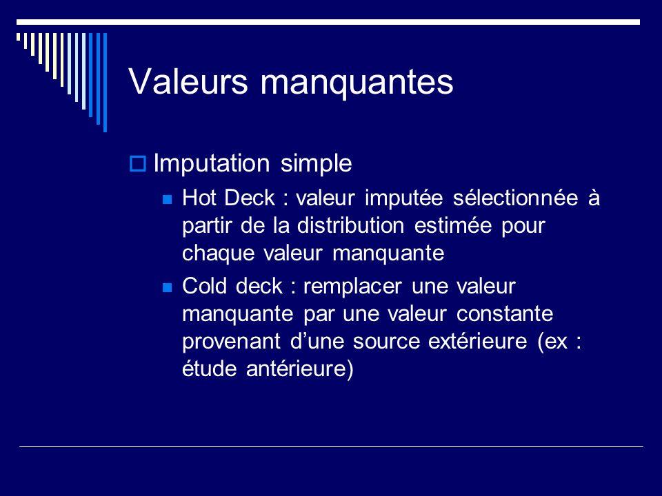Valeurs manquantes Imputation simple Hot Deck : valeur imputée sélectionnée à partir de la distribution estimée pour chaque valeur manquante Cold deck : remplacer une valeur manquante par une valeur constante provenant dune source extérieure (ex : étude antérieure)