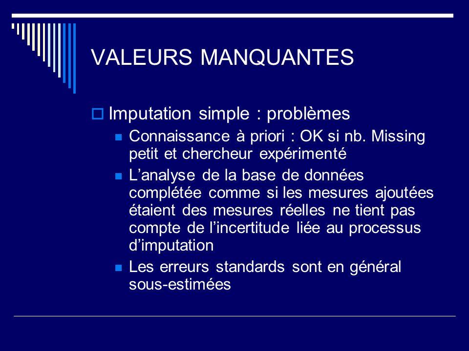 VALEURS MANQUANTES Imputation simple : problèmes Connaissance à priori : OK si nb.