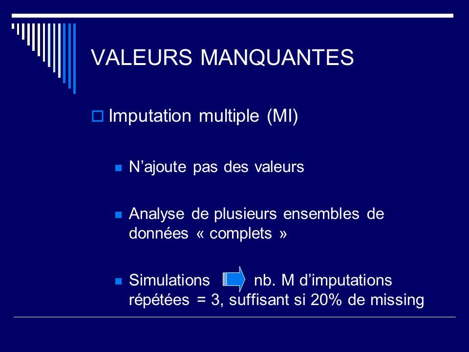 VALEURS MANQUANTES Imputation multiple (MI) Najoute pas des valeurs Analyse de plusieurs ensembles de données « complets » Simulations nb.