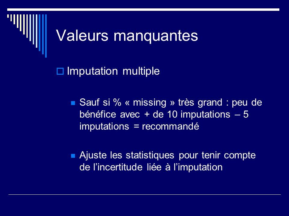 Valeurs manquantes Imputation multiple Sauf si % « missing » très grand : peu de bénéfice avec + de 10 imputations – 5 imputations = recommandé Ajuste les statistiques pour tenir compte de lincertitude liée à limputation