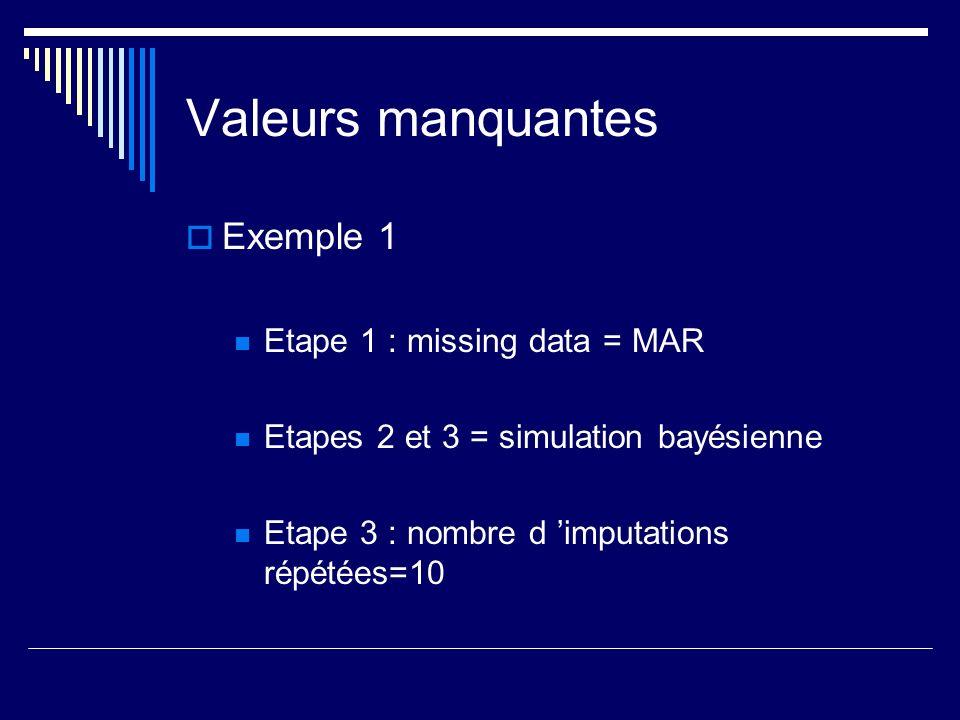 Valeurs manquantes Exemple 1 Etape 1 : missing data = MAR Etapes 2 et 3 = simulation bayésienne Etape 3 : nombre d imputations répétées=10