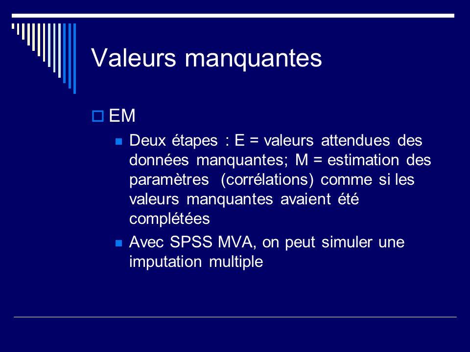 Valeurs manquantes EM Deux étapes : E = valeurs attendues des données manquantes; M = estimation des paramètres (corrélations) comme si les valeurs manquantes avaient été complétées Avec SPSS MVA, on peut simuler une imputation multiple