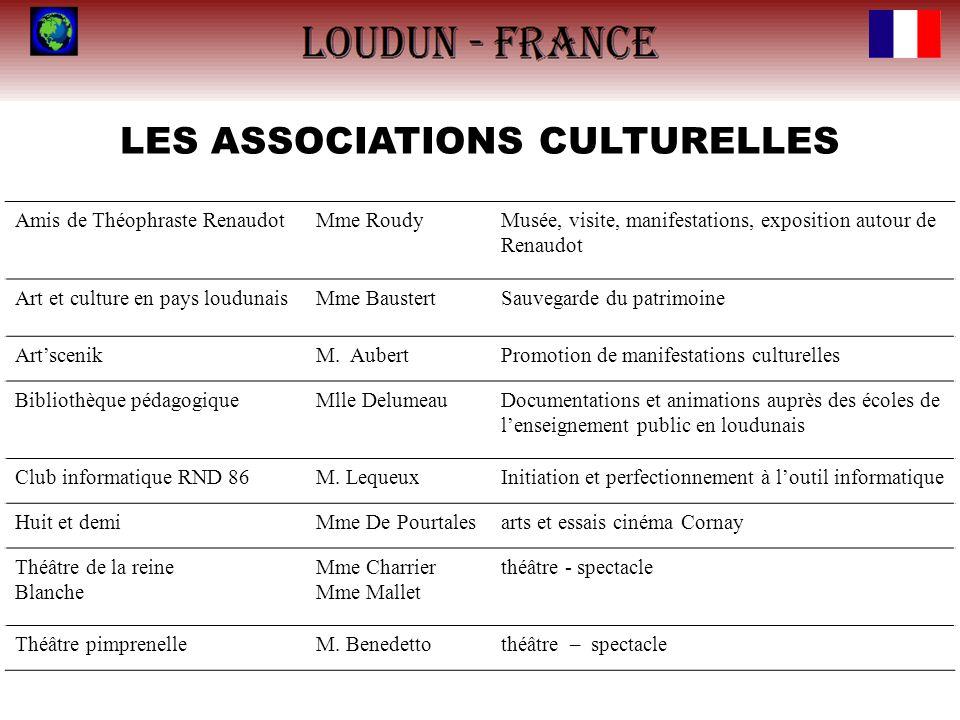 LES ASSOCIATIONS CULTURELLES Amis de Théophraste RenaudotMme RoudyMusée, visite, manifestations, exposition autour de Renaudot Art et culture en pays