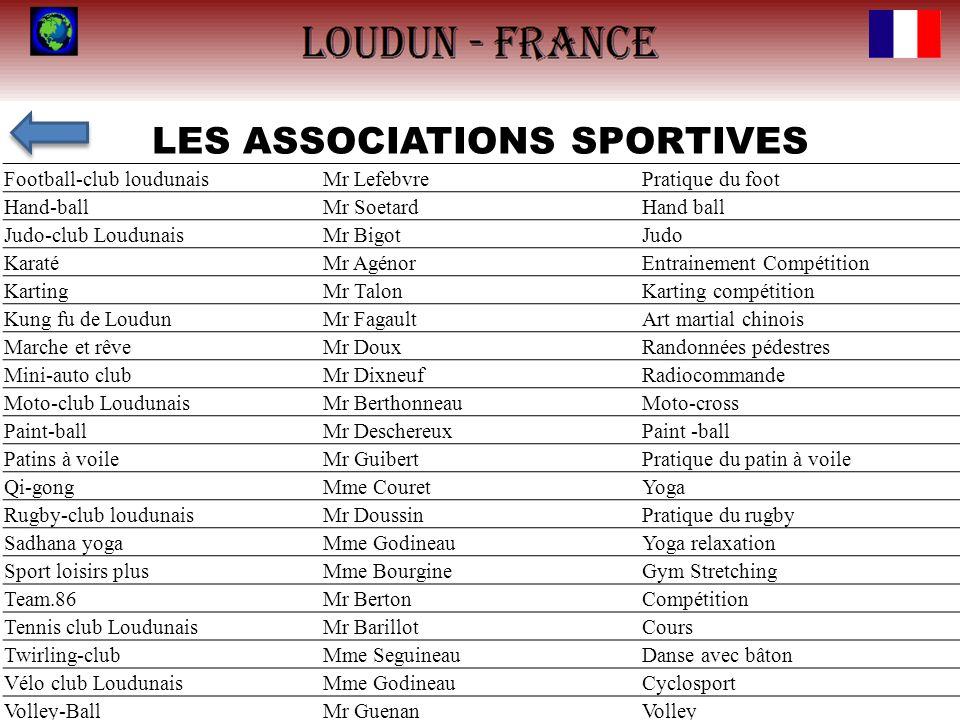 LES ASSOCIATIONS SPORTIVES Football-club loudunaisMr LefebvrePratique du foot Hand-ballMr SoetardHand ball Judo-club LoudunaisMr BigotJudo KaratéMr Ag