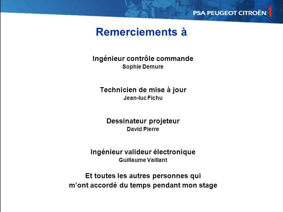 Remerciements à Ingénieur contrôle commande Sophie Demure Technicien de mise à jour Jean-luc Fichu Dessinateur projeteur David Pierre Ingénieur valide