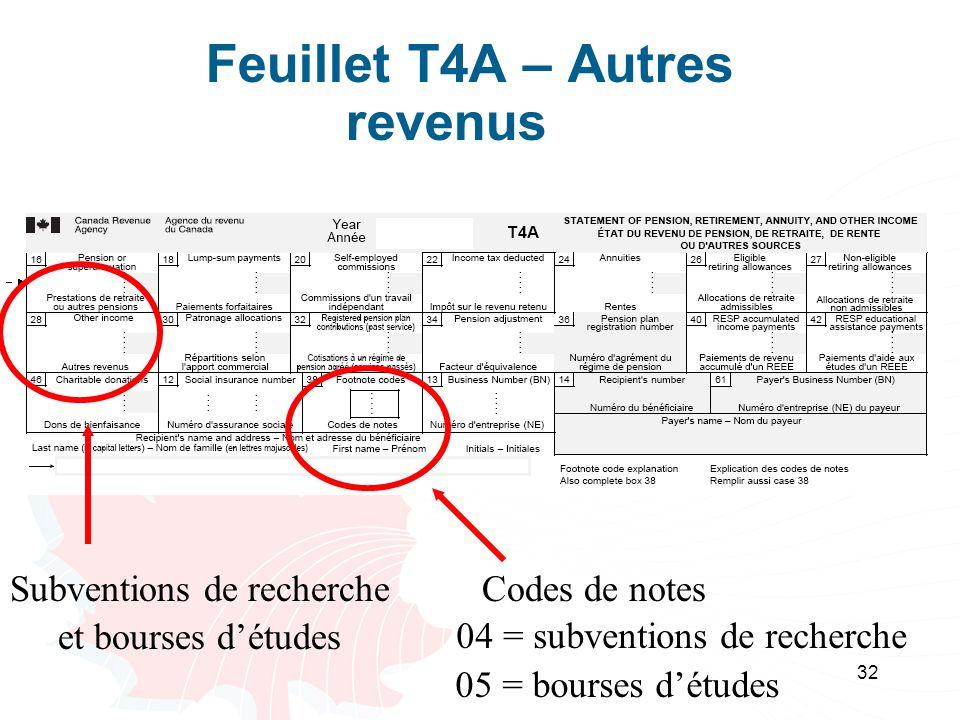 32 Feuillet T4A – Autres revenus Codes de notes 04 = subventions de recherche 05 = bourses détudes Subventions de recherche et bourses détudes