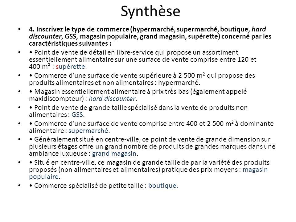 Synthèse 4. Inscrivez le type de commerce (hypermarché, supermarché, boutique, hard discounter, GSS, magasin populaire, grand magasin, supérette) conc
